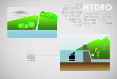 geothermal: hydro power