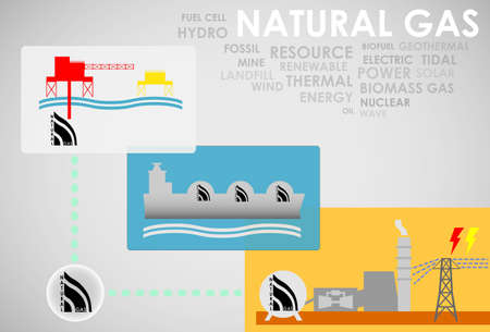 hydro electric: natural gas energy