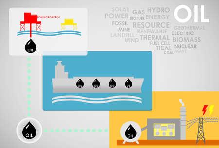 thermal power plant: aceite de la energ�a Vectores
