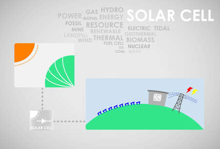 hydro electric: solar cell energy