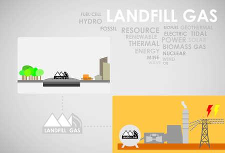 landfill gas energy Stock Vector - 17907344
