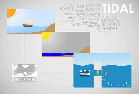 hydro electric: tidal energy Illustration