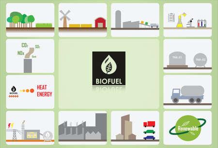 02 biofuel Stock Vector - 21636082