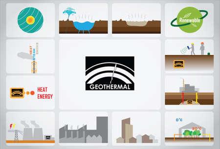 02 geothermal Иллюстрация