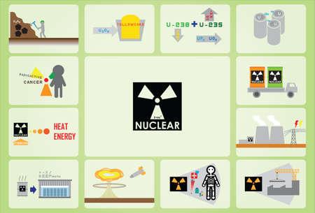 02 de la energía nuclear