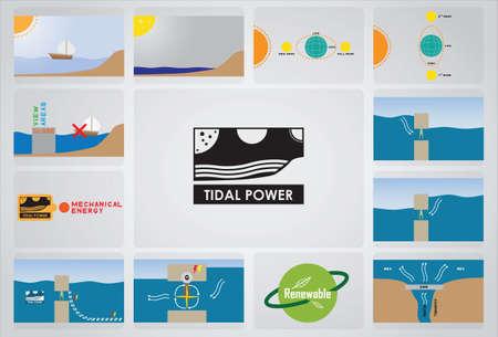 02 tidal power Illustration
