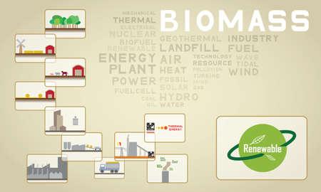 biomass Vector