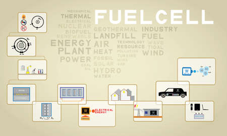 fuel cell: fuel cell Illustration