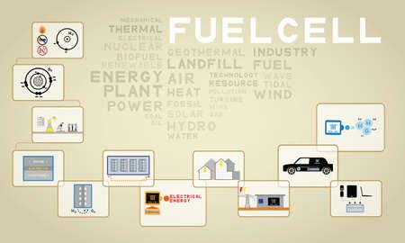 fuel cell Illustration