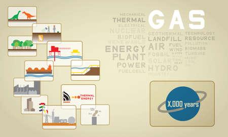 solar cell:  gas