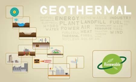 geothermal Illustration