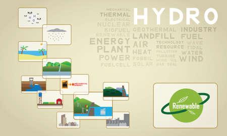 thermal power plant: la energ?a hidr?ulica