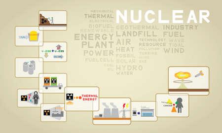 nuclear power Vector
