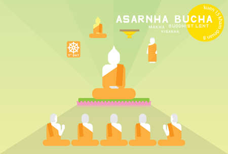 important: buddhist important day