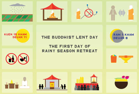 waxing: buddhist lent day