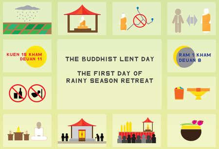lent: buddhist lent day