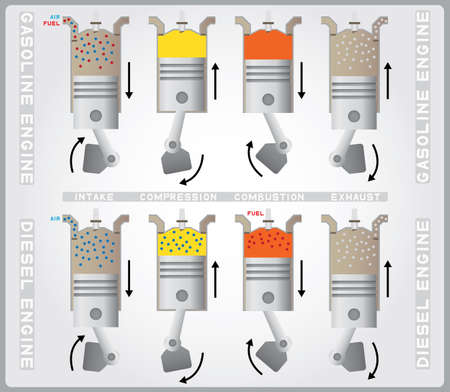 combustion: engine diesel and gasoline Illustration
