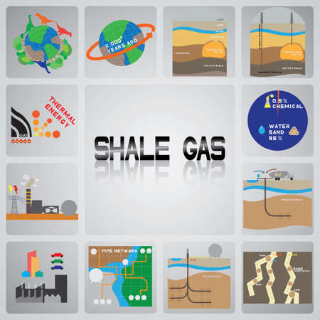 fracking: shale gas