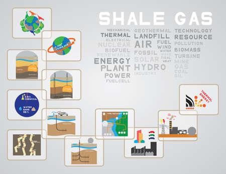 thermal power plant: gas de esquisto Vectores