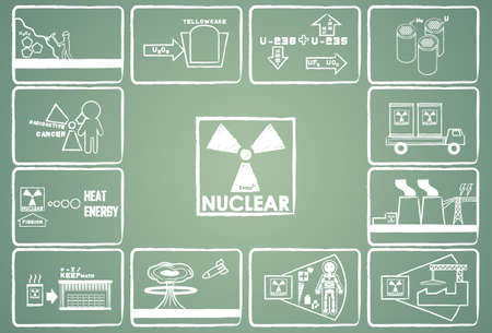 fission: nuclear energy