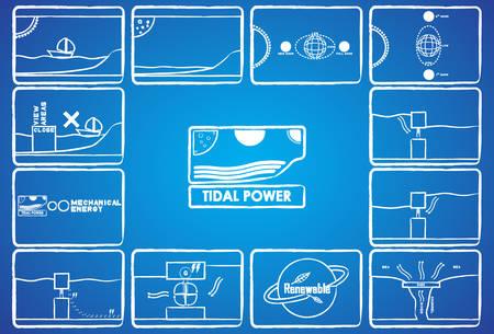 tidal: tidal power