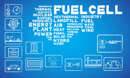 fuel cell: fuel cell energy