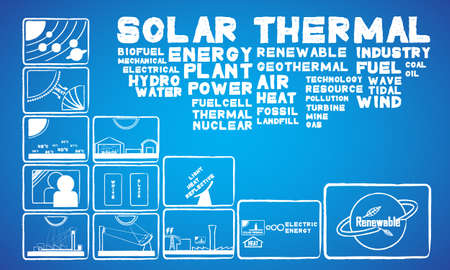 thermal energy: solar thermal energy