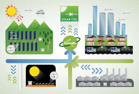 thermal power plant: energ�a de la c�lula solar Vectores