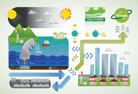 dam: tidal energy Illustration