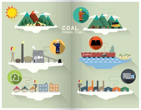 coal graphic