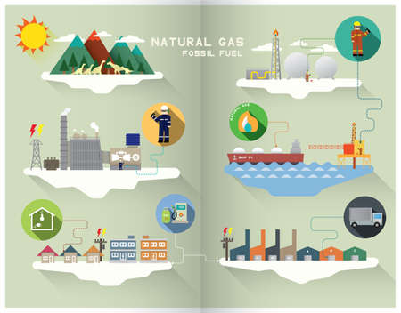 natural gas graphic