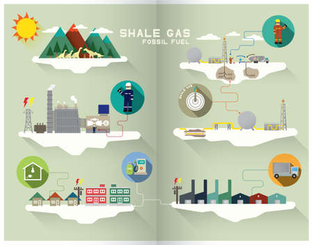 fracturing: shale gas graphic