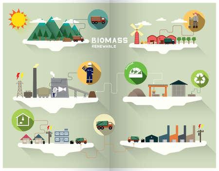 graphic: biomass graphic