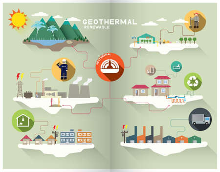 geothermal graphic