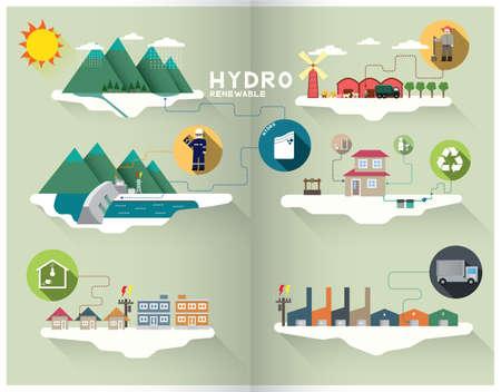 hydro graphic