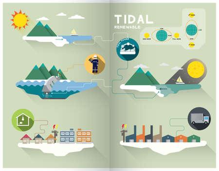 tidal graphic