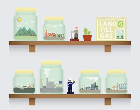landfill: landfill gas in jar