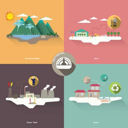geothermal: geothermal energy