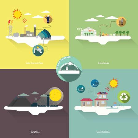thermal: solar thermal Illustration