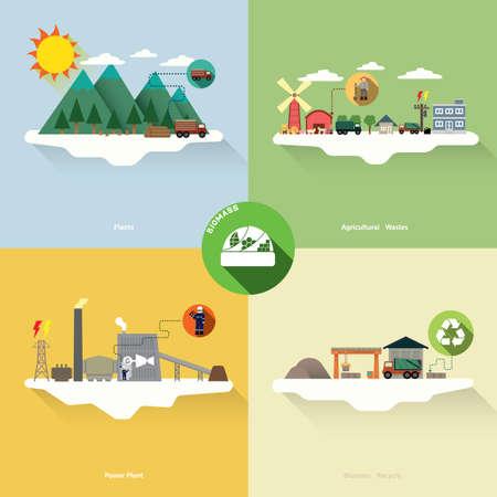 biomass energy Vettoriali