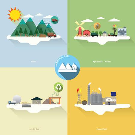 landfill: landfill gas Illustration