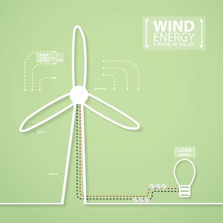 converted: wind energy Illustration