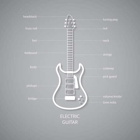 truss: electric guitar