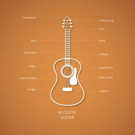 headstock: acoustic guitar Illustration