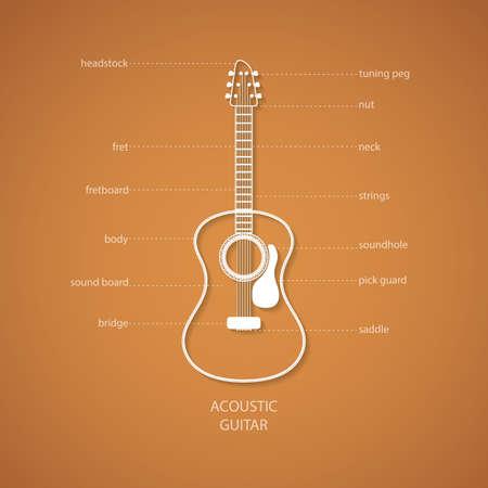 headstock: acoustic guitar Illustration