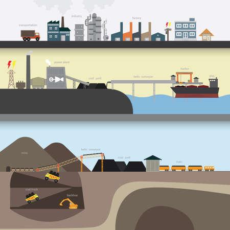 carbone: grafica di carbone