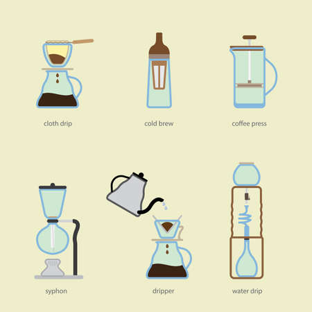 procedure: coffee brewing