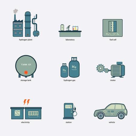HIDROGENO: hidrógeno en energía eléctrica por pila de combustible en el icono simple Vectores