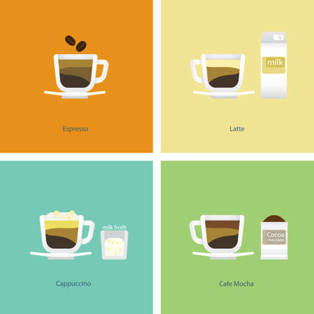 cappucino: a cup of coffee