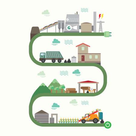 biomass energy line graphic